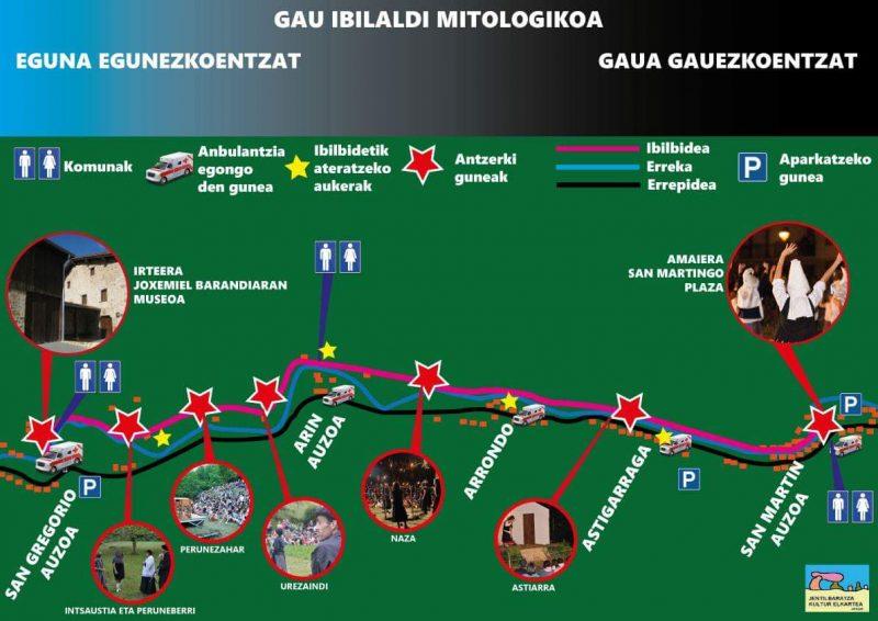 Infografia VI gau ibilaldia